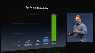 Apple's App Store hits 100K apps: News or rhetoric?