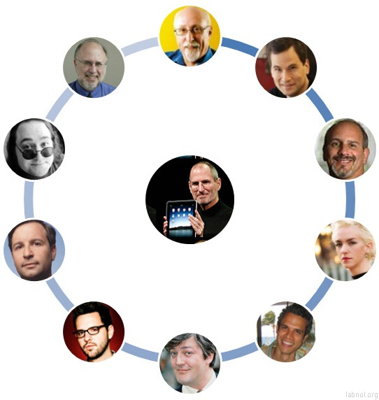 What does Steve Jobs' 'inner circle' say about Apple?