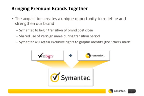 A slide from Symantec's May 19, 2010 presentation depicting its key acquisition from VeriSign: its Trust Seal 'checkmark' logo.