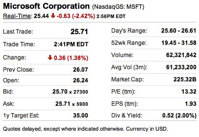 Apple market capitalization tops Microsoft