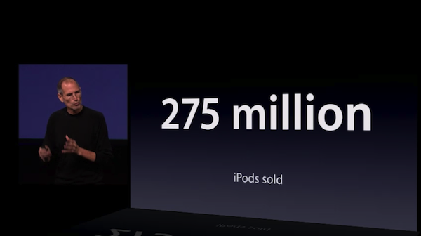 iPods sold