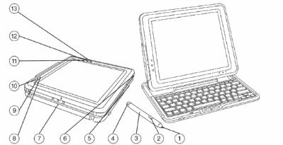 HP Compaq TC1100 slate from 2003