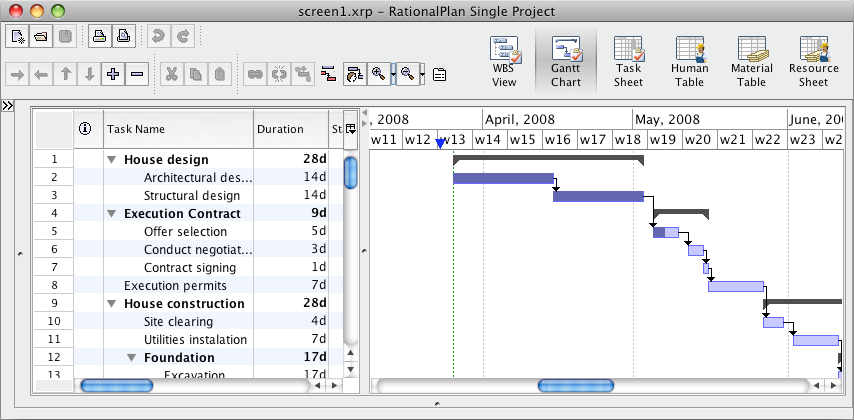RationalPlan Single Project for Mac