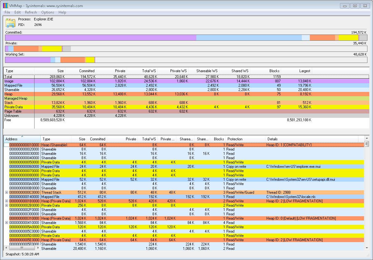 Sysinternals VMMap