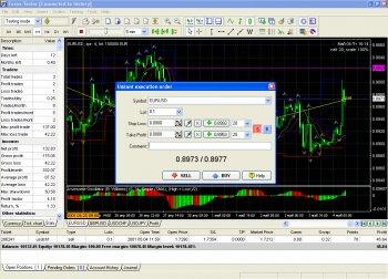 Forex tester 1 configurar spread
